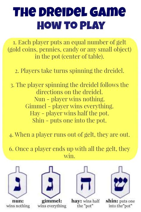 Printable Directions On How To Play Dreidel | how to play dreidel and a pretty cool printable