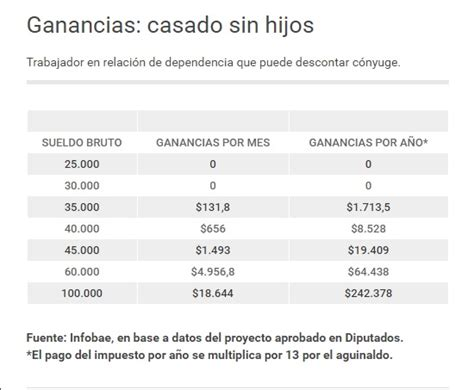 resolucion ganancias 2016 afip calculadora de ganancias 2017 impuesto ganancias