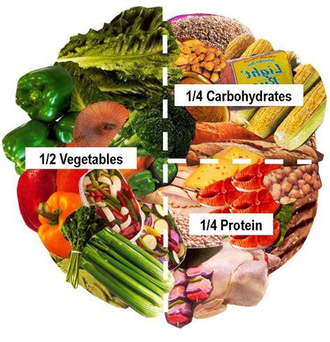 carbohydrates ex that nutrition dr scourboutakos b sc ph d