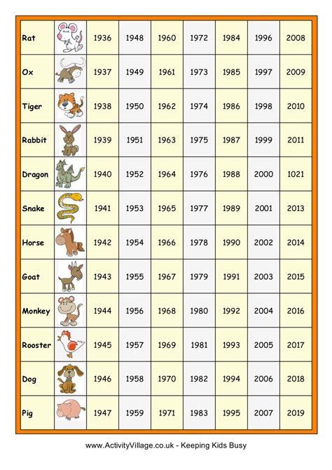 new year calendar what animal am i zodiac calendar chart calendar template