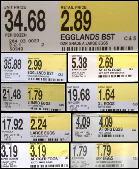unit cost dave s reflections 187 archive 187 target s unit pricing looks like a bad yolk on consumers