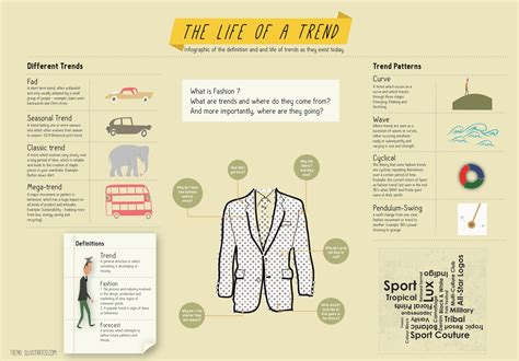 define trendsetter what is trend illustrated trend illustrated