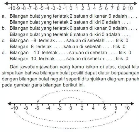 contoh soal bilangan bulat positif  negatif kelas