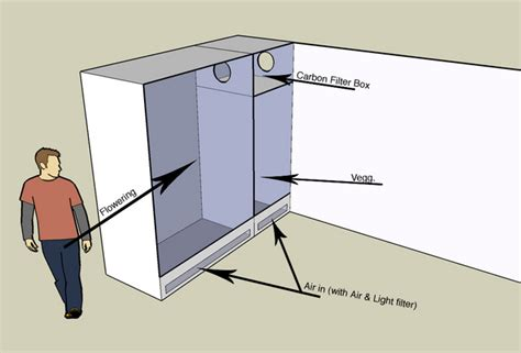 how to make a blueprint of a room diy stealth growroom growroom designs equipment international cannagraphic magazine forums