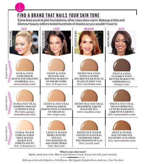 hair colors suited to match light skin african american the right shade of foundation lipstick locker