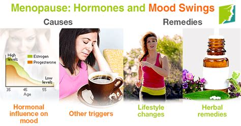 hormonal imbalance mood swings menopause hormones and mood swings