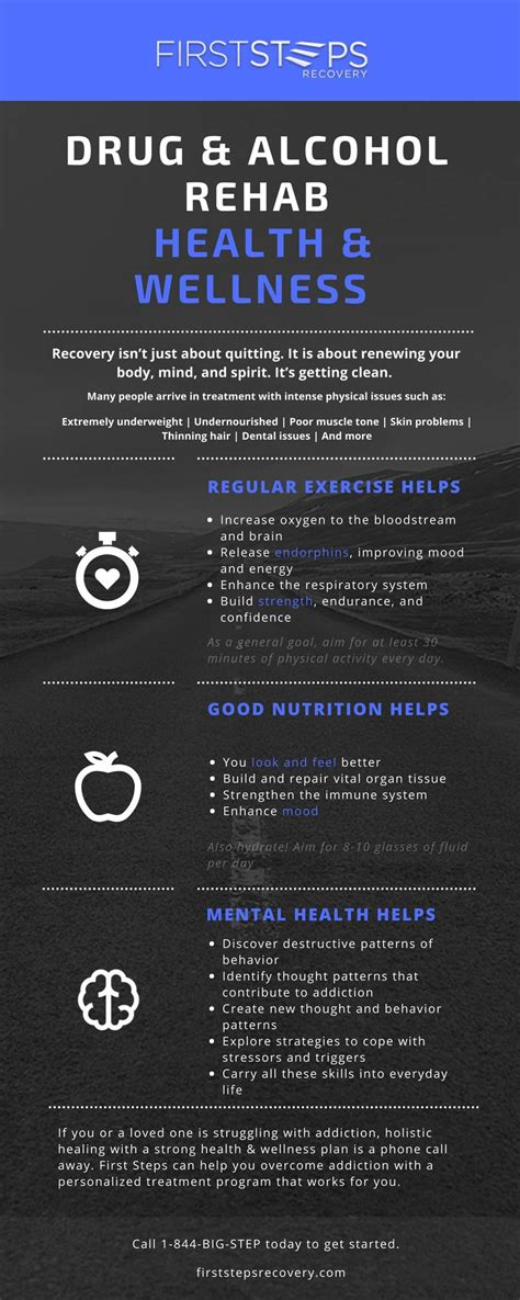 Aid In Recovery Wellness Residential Detox by Rehab Health And Wellness