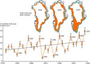 greenland ice sheet european environment agency