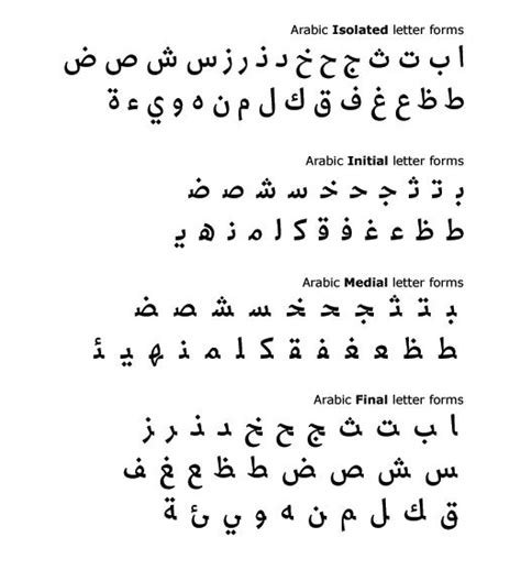 Letter Of Credit Definition In Arabic Arabic Alphabet Tracing Related Keywords Arabic Alphabet Tracing Keywords Keywordsking