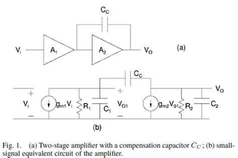 active capacitor multiplier miller compensated circuits active capacitor multiplier miller compensated circuits 28 images modified hysteretic