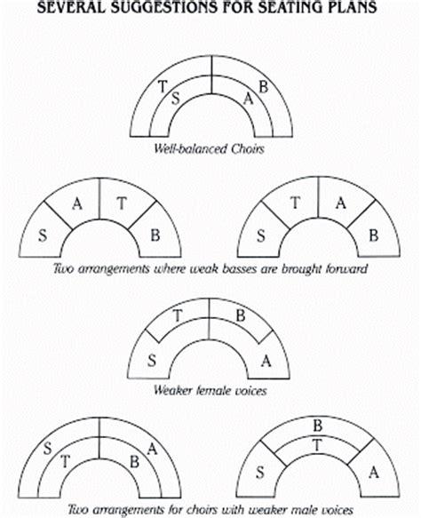church seating chart template classroom layout jorgensen nockai classroom management