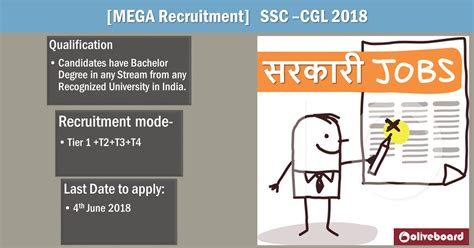 Government Exams For Mba by Ssc Combined Graduate Level 2018 Mega Vacancies