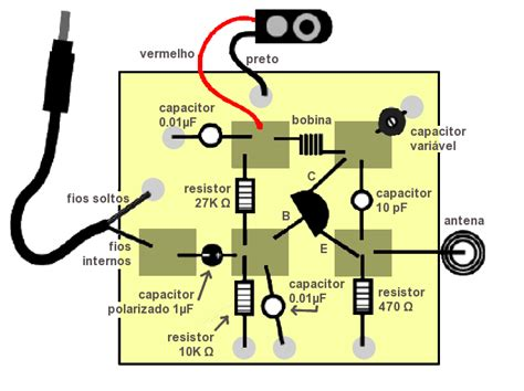 capacitor variavel para radio am forums sistema de 193 udio transmissor fm robocore