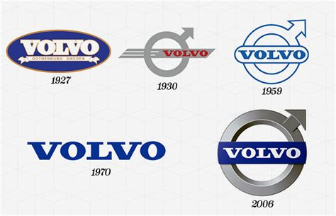 volvo history related keywords suggestions for old volvo logo