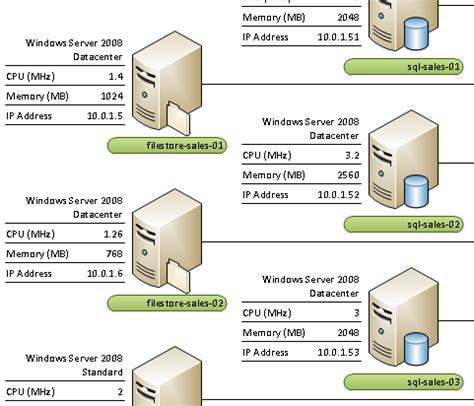 visio server diagram quot vintage quot shapes in visio 2016