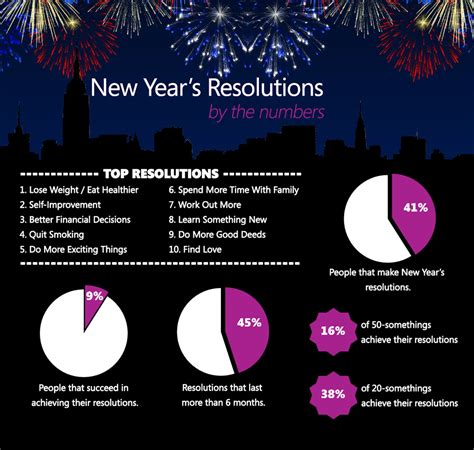 best 28 interesting new year resolutions funny new