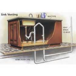 kitchen sink vents