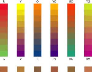 color scale to light color scale wiring diagram and