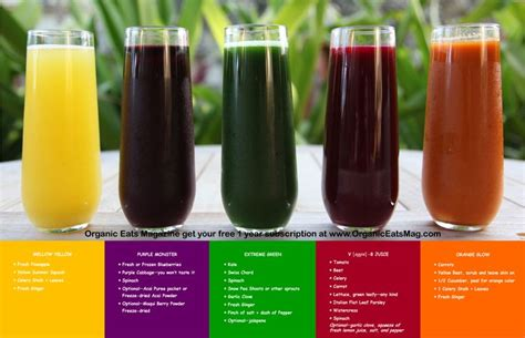 Detox Juice Delivery Dubai by The World S Catalog Of Ideas