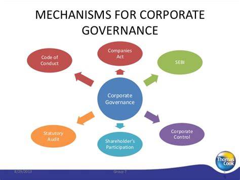 The Power Of Coporate Governance Edisi 2 csr and corporate governance at cook india