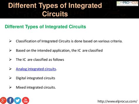 types of application specific integrated circuits practical application of integrated circuits 28 images wiley computer aided design of analog