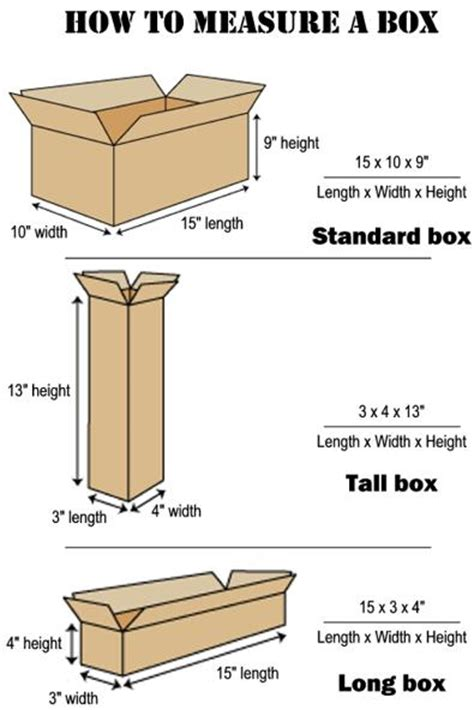 HOW TO MEASURE A BOX, HOW BOXES ARE MEASURED