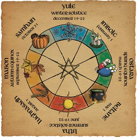 the wheel of the year mom s a witch