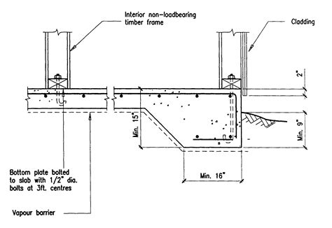 concrete slab section building guidelines drawings section b concrete construction