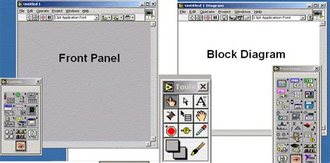 labview front panel and block diagram labview html