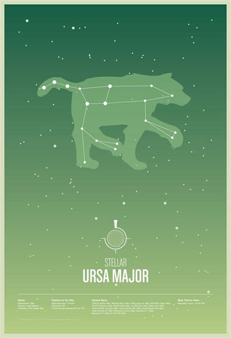ursa major tattoo 1000 images about scrap book inspiration on
