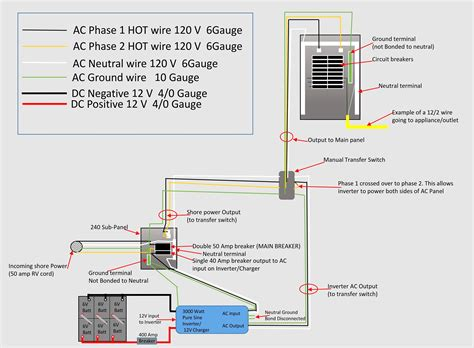 wiring diagram for 50 rv cord wiring diagram