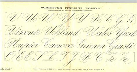 lettere in corsivo da copiare sommario