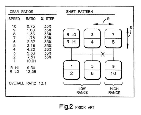 shift pattern types patent ep0867643a2 semi automatic shift implementation