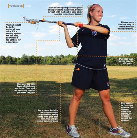 lacrosse dodging tips 35 best images about lacrosse lacrosse drills on