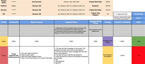 software test plan template resource software test plan template