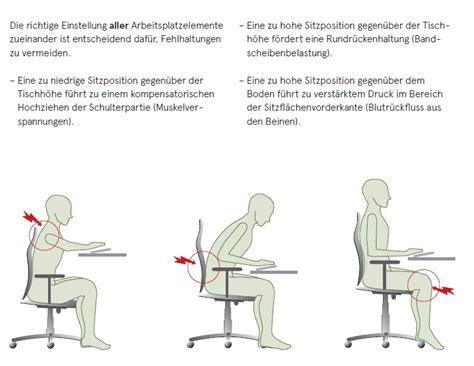 ergonomie arbeitsplatz