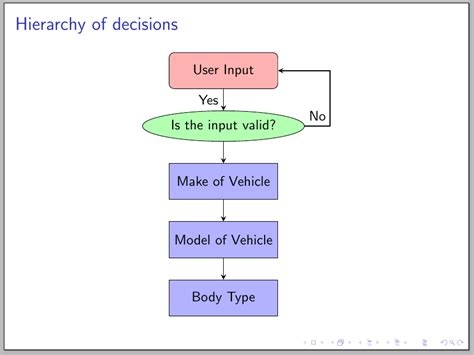 cara membuat class diagram visual paradigm cara membuat diagram di latex images how to guide and
