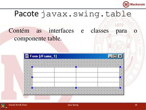 javax swing table java swing