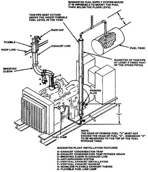 Radiator Vios Lama Limo Manual engine cooling system imageresizertool