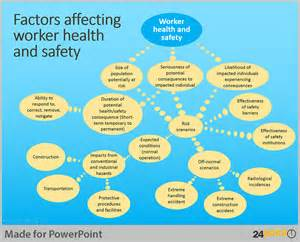 health and safety powerpoint templates tips to use stakeholder map in powerpoint presentations