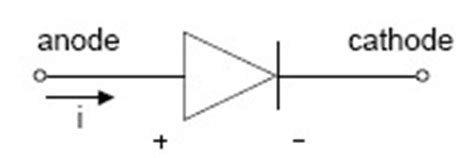 symbol for pn diode pn junction
