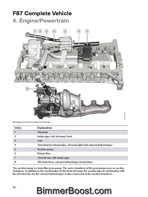 bmw n55 technical wiring diagrams repair wiring