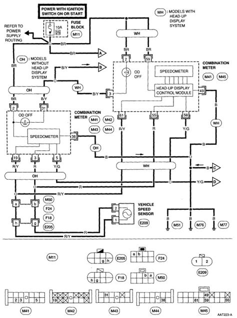 2005 nissan altima fuse diagram the knownledge