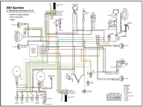 wiring diagram 97 sportster turn signal relay wiring forums