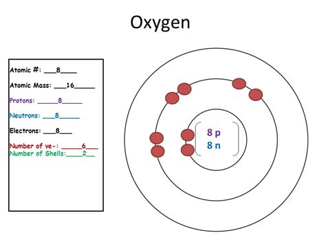 Of Protons In Oxygen by Periodic Table Oxygen Atomic Number Images Periodic