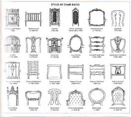 Styles Of Furniture by Furniture Styles On Pinterest Queen Anne Furniture