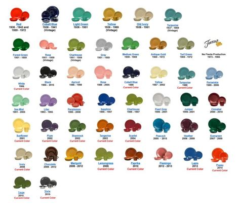 fiestaware color chart 52 best images about 174 homer laughlin china color