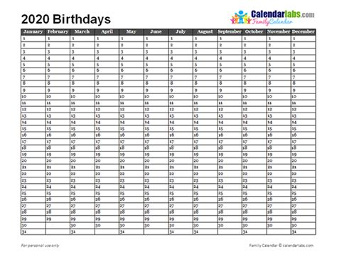 birthday calendar template  printable templates