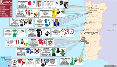 Portuguese Liga Table by Portuguese Liga 2007 08 Zoom Map 171 Billsportsmaps