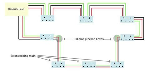 how to extend house wiring electrical wire house wiring diagrams get free image about wiring diagram